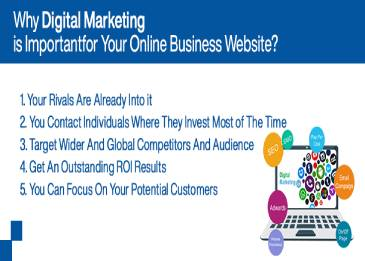Why Digital Marketing is Important for Your Online Business Website?